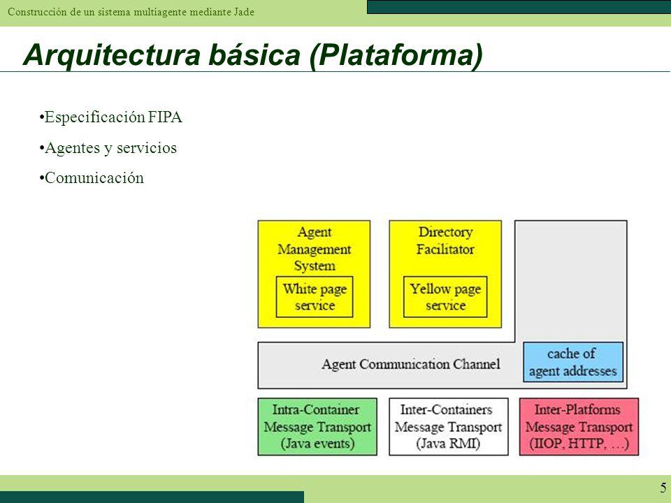 Arquitectura básica (Plataforma)