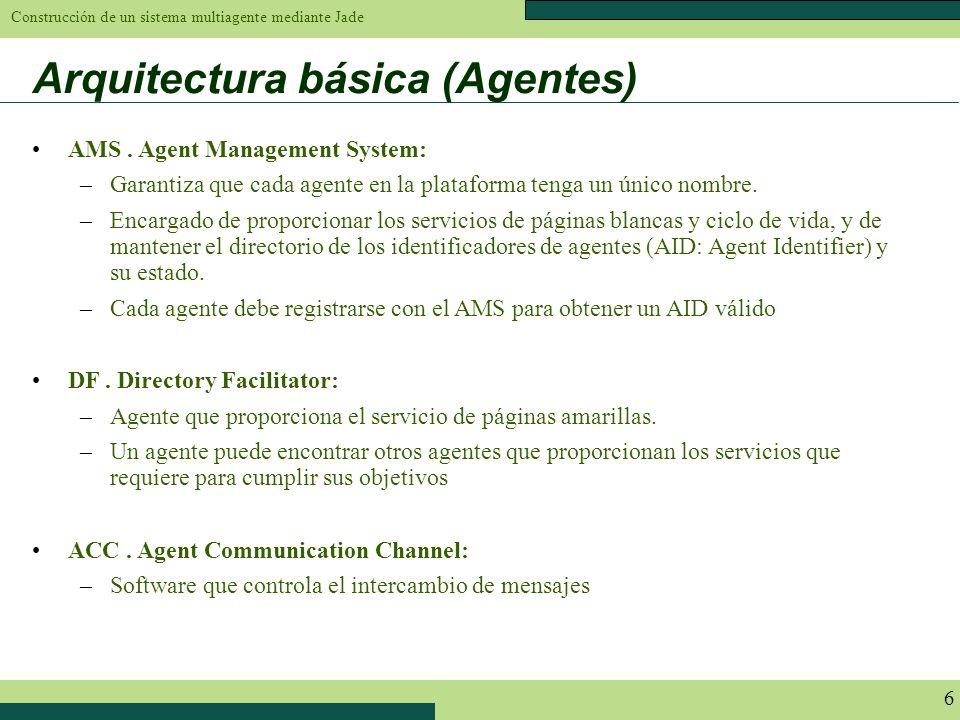 Arquitectura básica (Agentes)