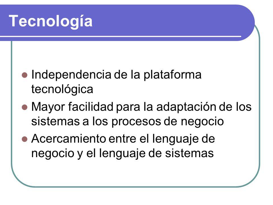 Tecnología Independencia de la plataforma tecnológica