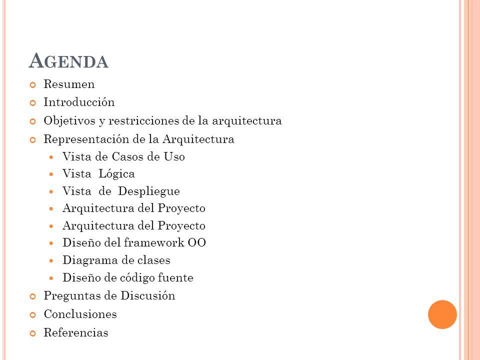 Agenda Resumen Introducción