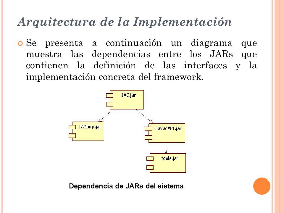 Arquitectura de la Implementación
