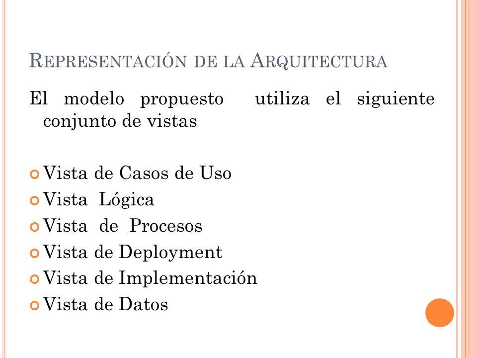 Representación de la Arquitectura
