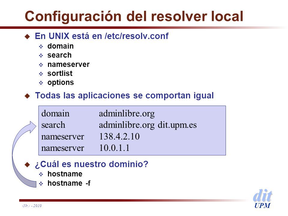 Configuración del resolver local