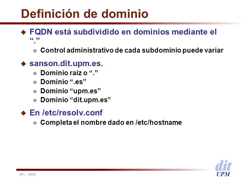 Definición de dominio FQDN está subdividido en dominios mediante el . Control administrativo de cada subdominio puede variar.