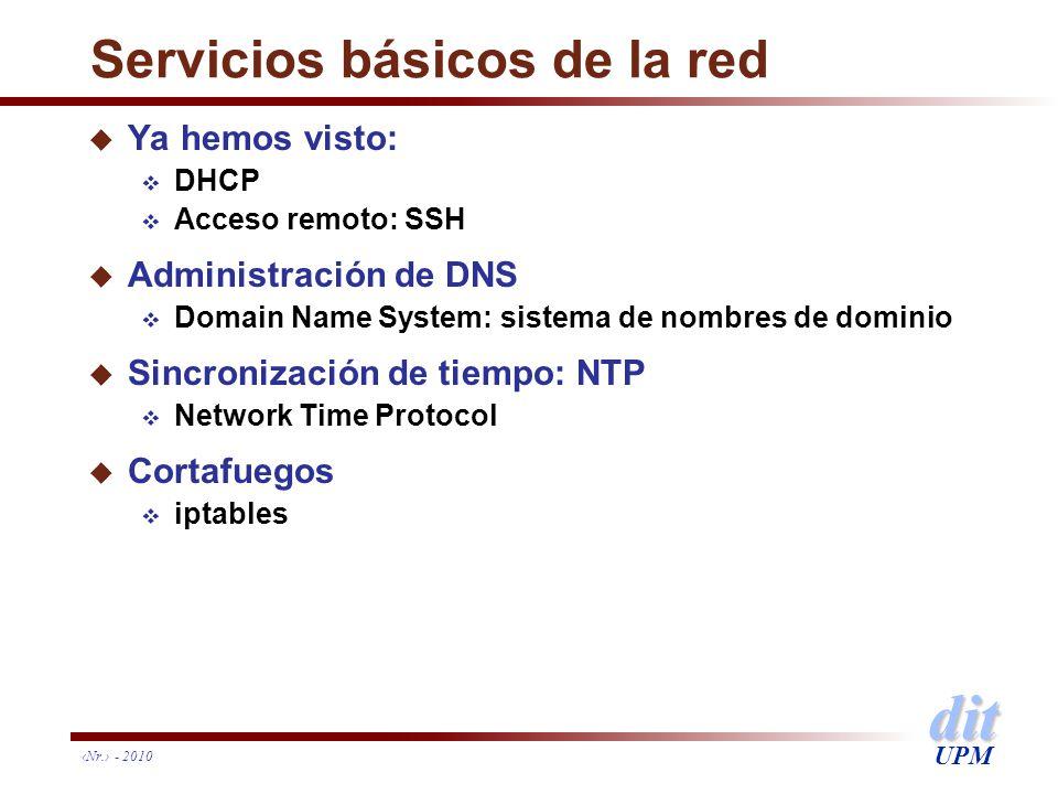 Servicios básicos de la red