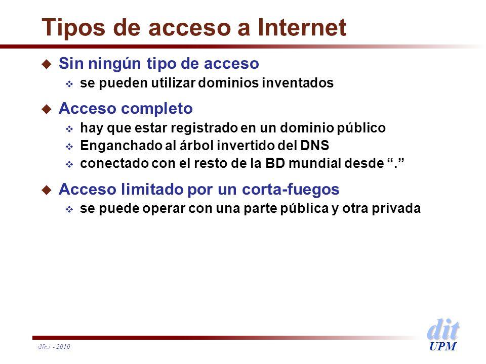 Tipos de acceso a Internet