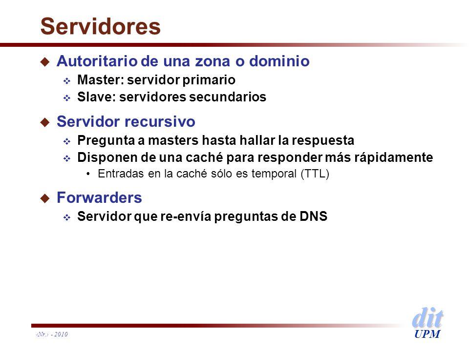 Servidores Autoritario de una zona o dominio Servidor recursivo
