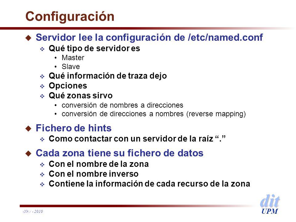 Configuración Servidor lee la configuración de /etc/named.conf