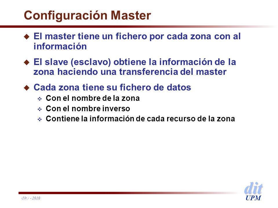 Configuración Master El master tiene un fichero por cada zona con al información.