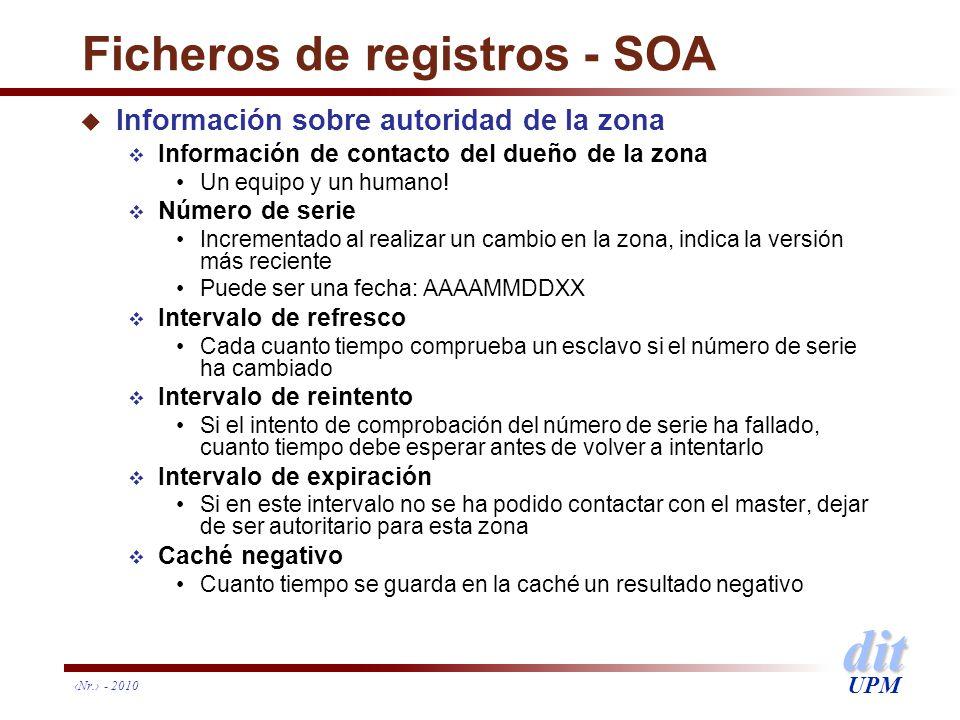 Ficheros de registros - SOA