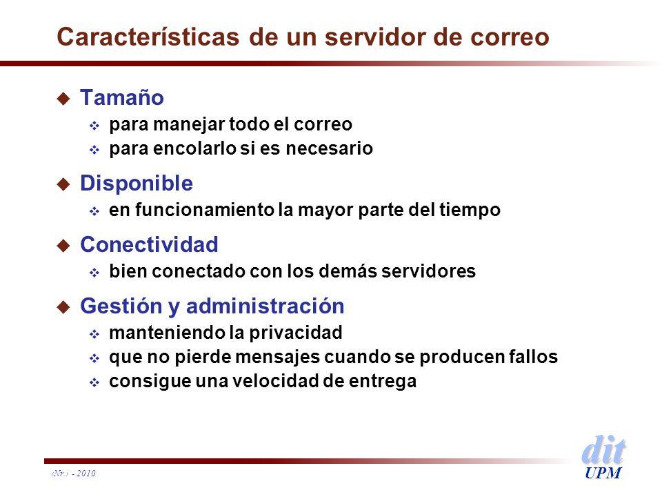 Características de un servidor de correo