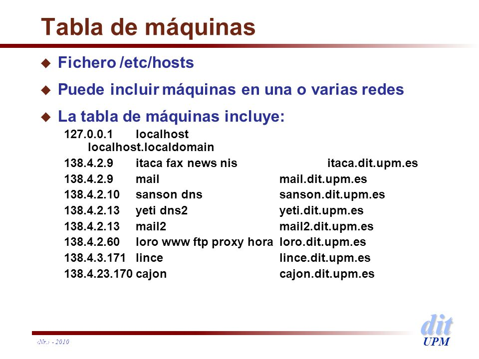 Tabla de máquinas Fichero /etc/hosts