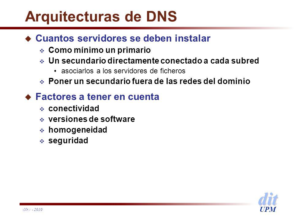Arquitecturas de DNS Cuantos servidores se deben instalar