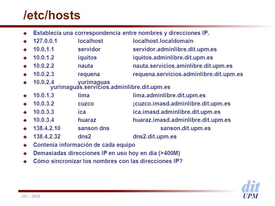 /etc/hosts Establecía una correspondencia entre nombres y direcciones IP. 127.0.0.1 localhost localhost.localdomain.