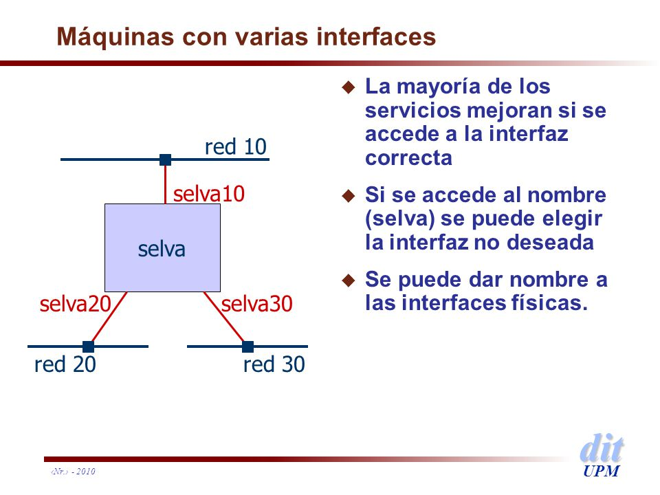 Máquinas con varias interfaces
