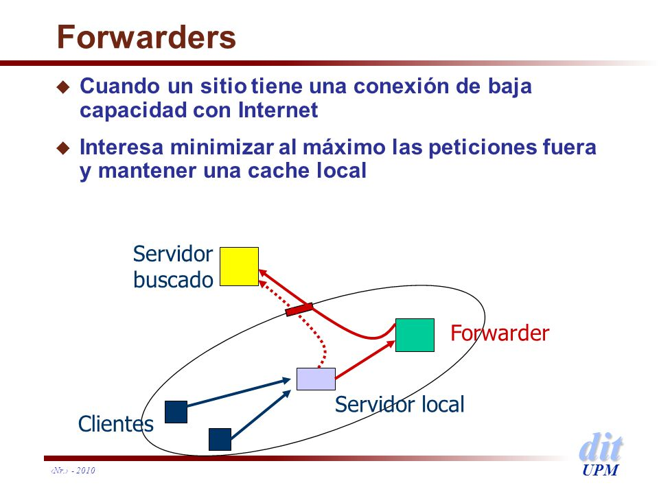 Forwarders Cuando un sitio tiene una conexión de baja capacidad con Internet.