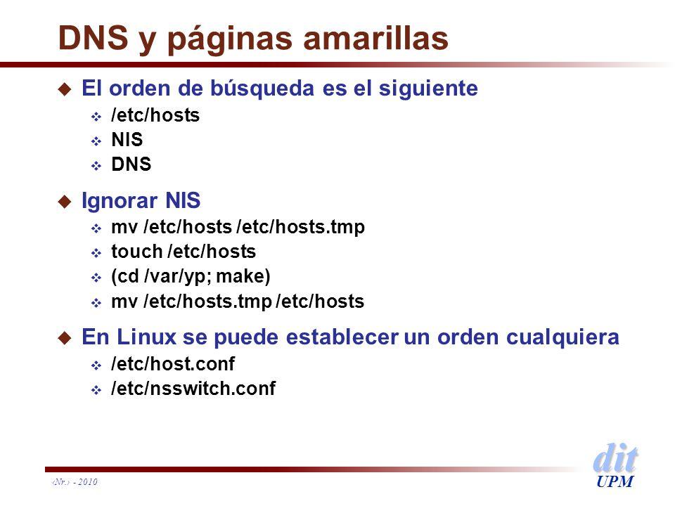 DNS y páginas amarillas