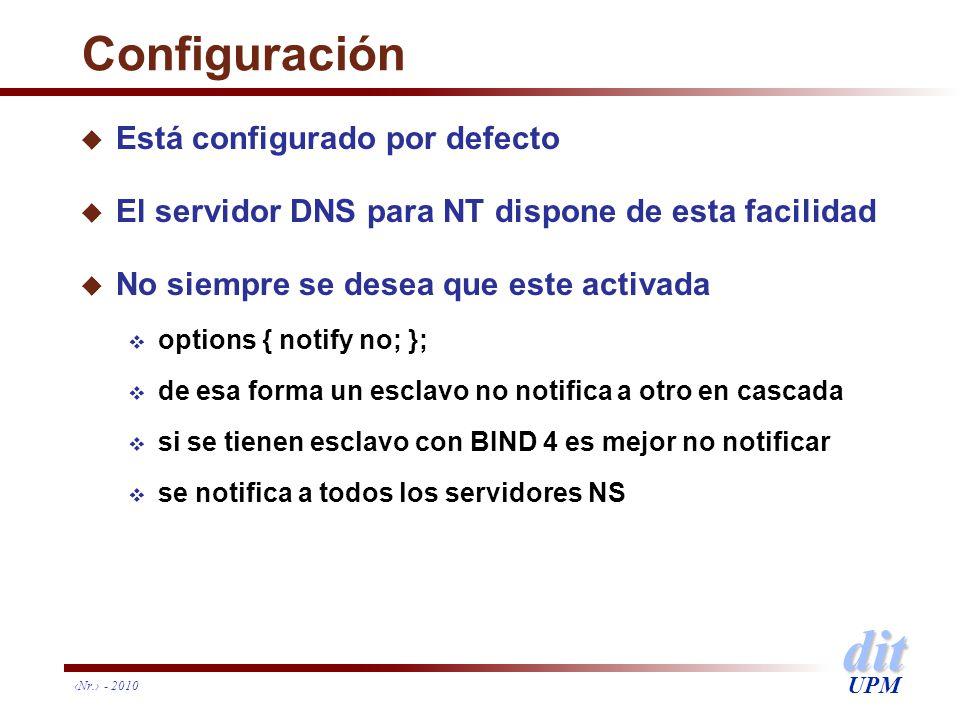Configuración Está configurado por defecto