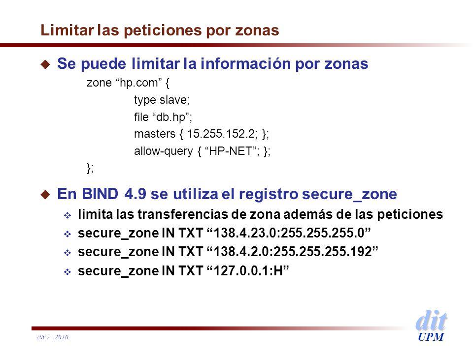 Limitar las peticiones por zonas