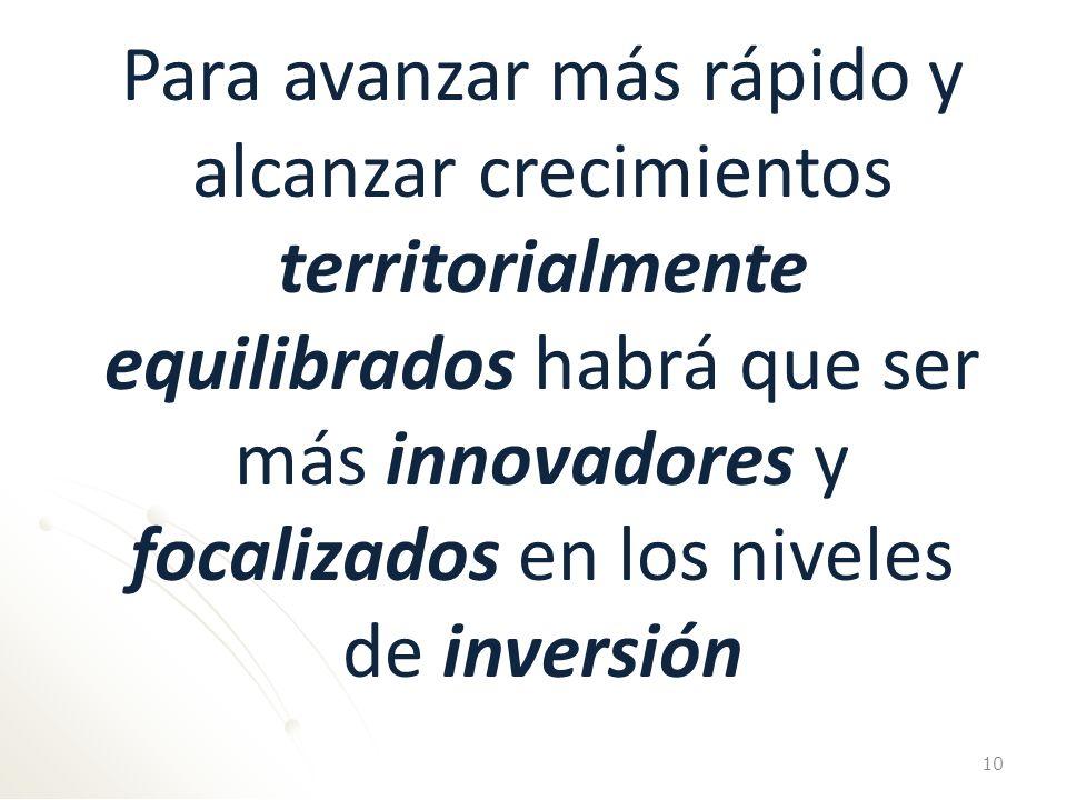Para avanzar más rápido y alcanzar crecimientos territorialmente equilibrados habrá que ser más innovadores y focalizados en los niveles de inversión