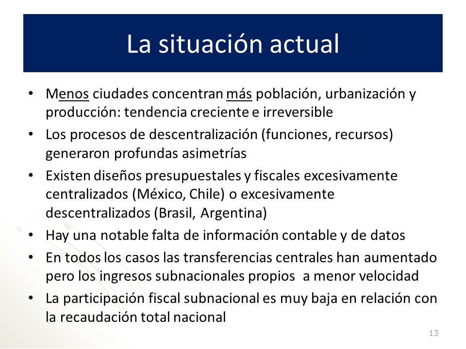 La situación actualMenos ciudades concentran más población, urbanización y producción: tendencia creciente e irreversible.