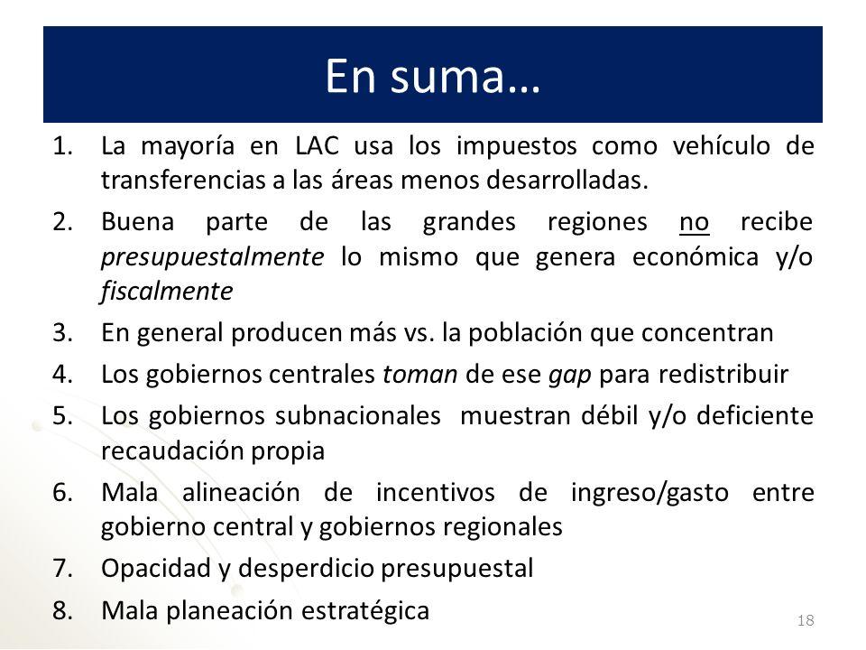 En suma…La mayoría en LAC usa los impuestos como vehículo de transferencias a las áreas menos desarrolladas.