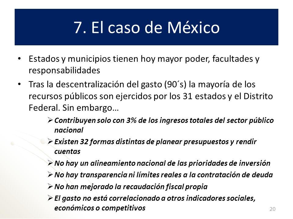 7. El caso de MéxicoEstados y municipios tienen hoy mayor poder, facultades y responsabilidades.