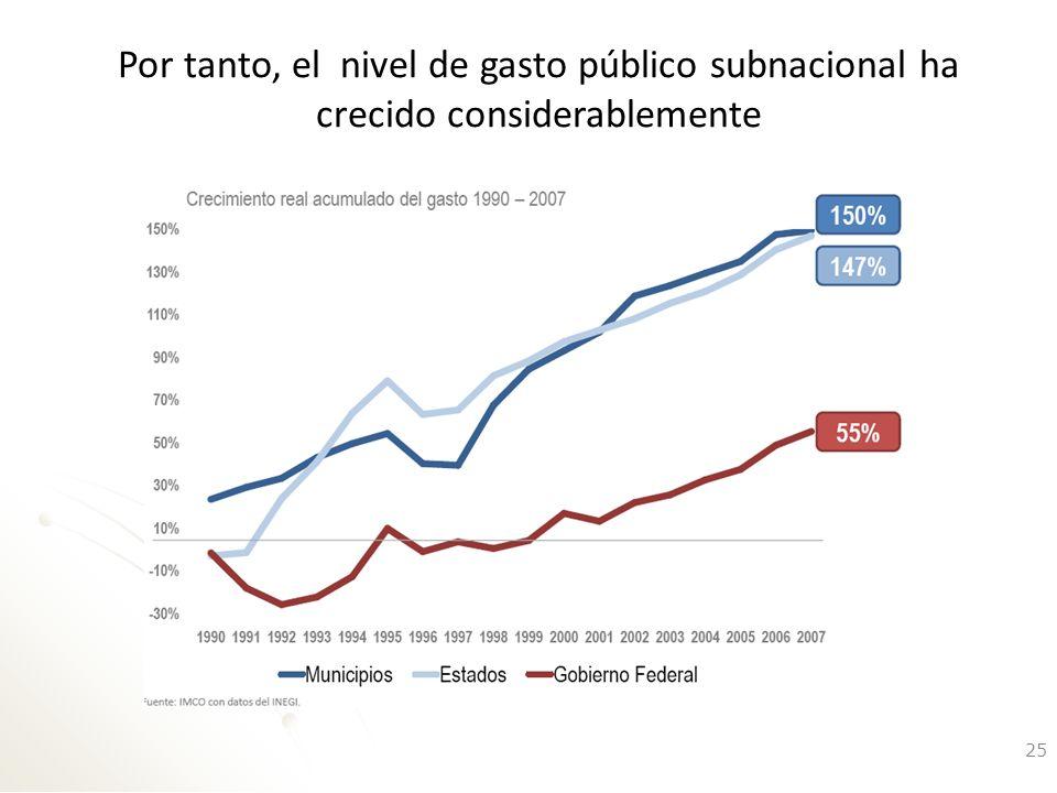 Por tanto, el nivel de gasto público subnacional ha crecido considerablemente