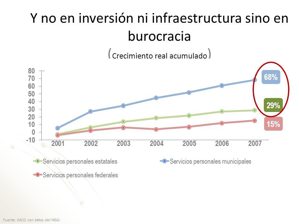 Y no en inversión ni infraestructura sino en burocracia (Crecimiento real acumulado)