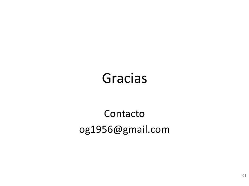 Gracias Contacto og1956@gmail.com