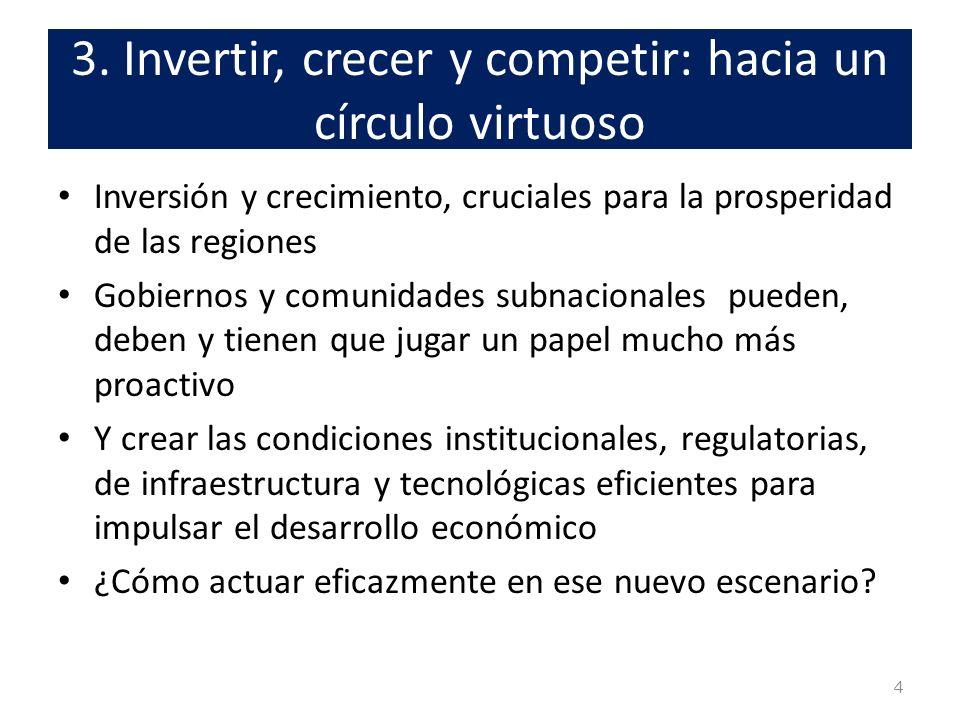 3. Invertir, crecer y competir: hacia un círculo virtuoso