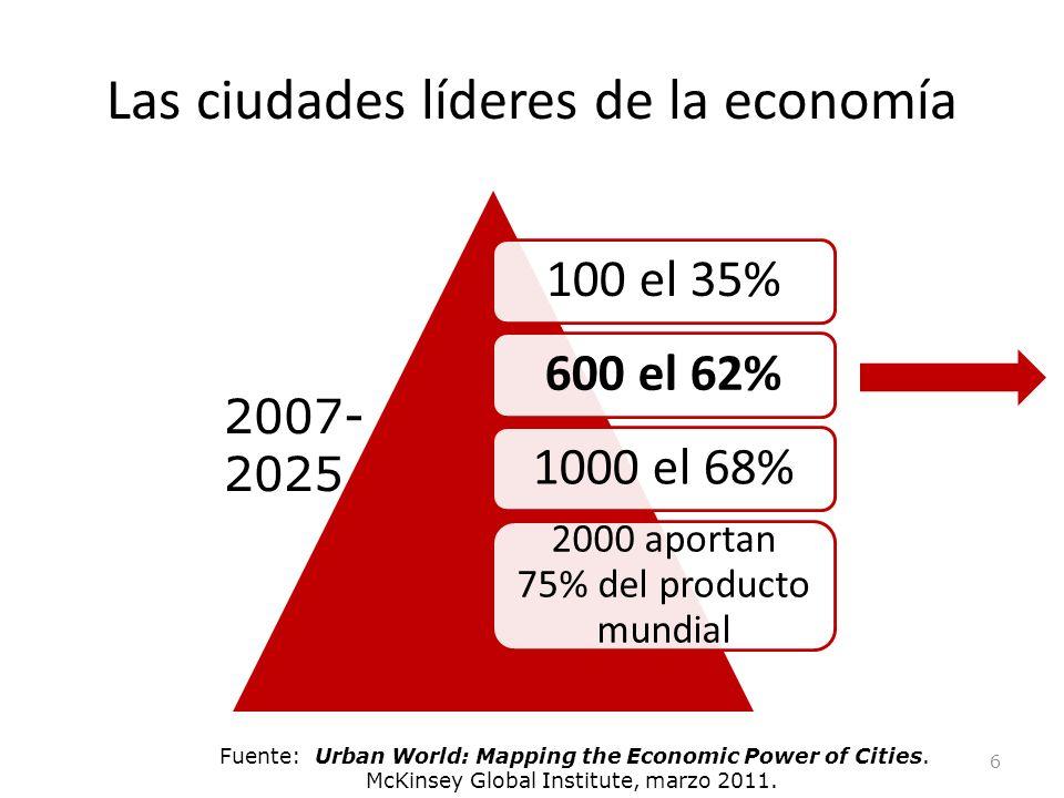 Las ciudades líderes de la economía