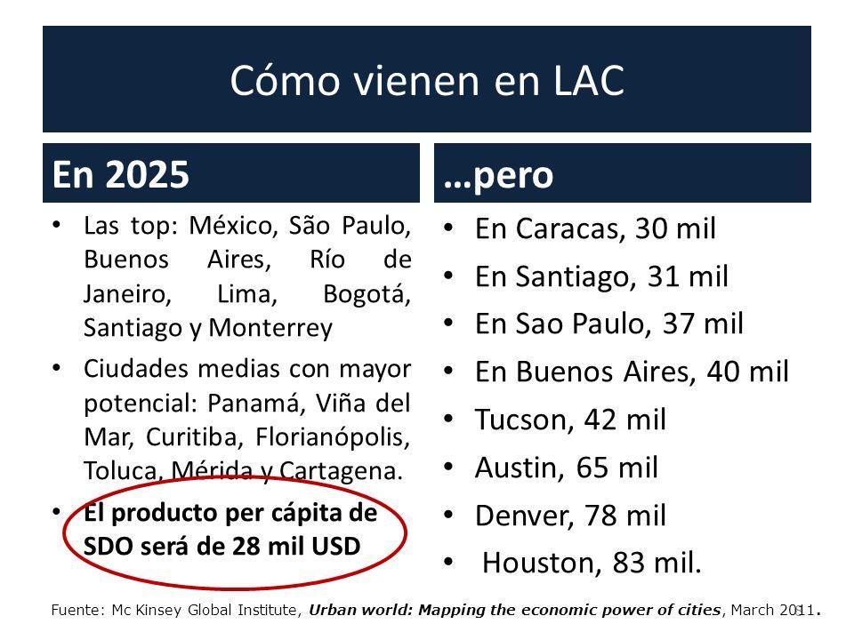 Cómo vienen en LAC En 2025 …pero En Caracas, 30 mil