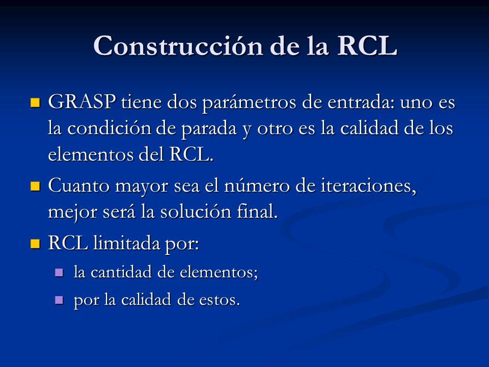 Construcción de la RCL GRASP tiene dos parámetros de entrada: uno es la condición de parada y otro es la calidad de los elementos del RCL.