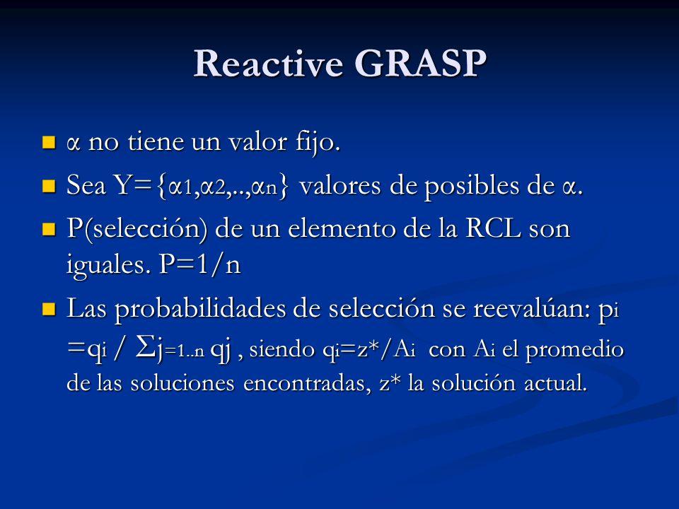 Reactive GRASP α no tiene un valor fijo.