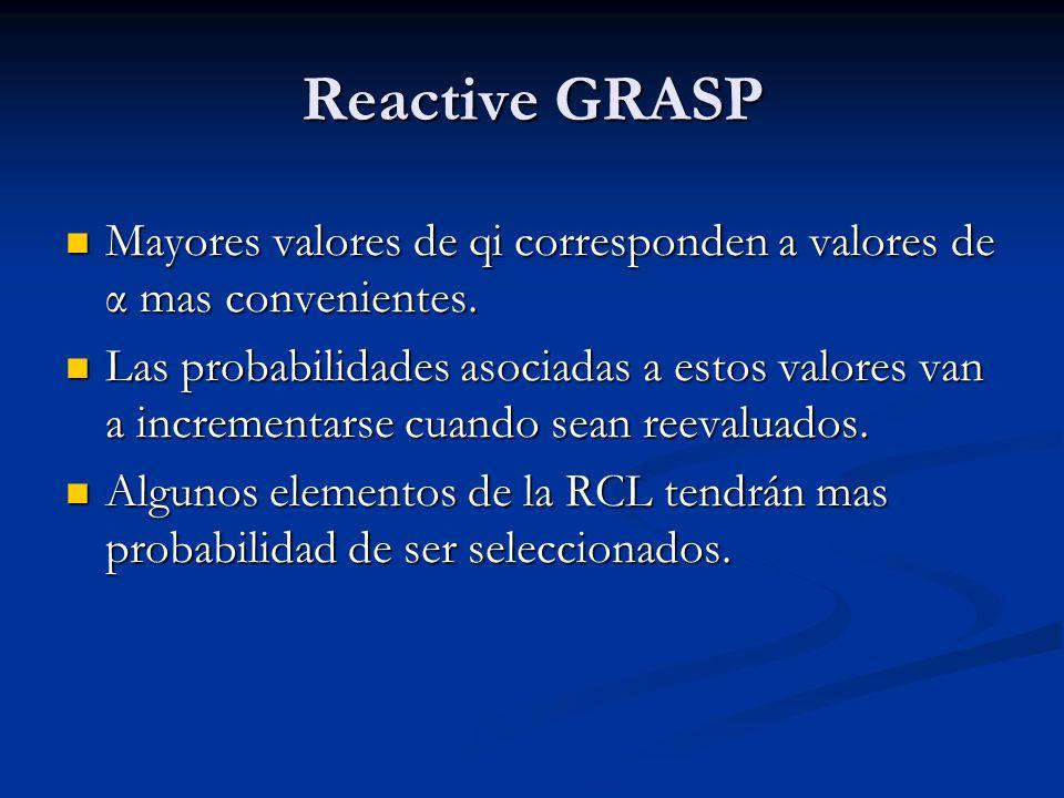 Reactive GRASP Mayores valores de qi corresponden a valores de α mas convenientes.