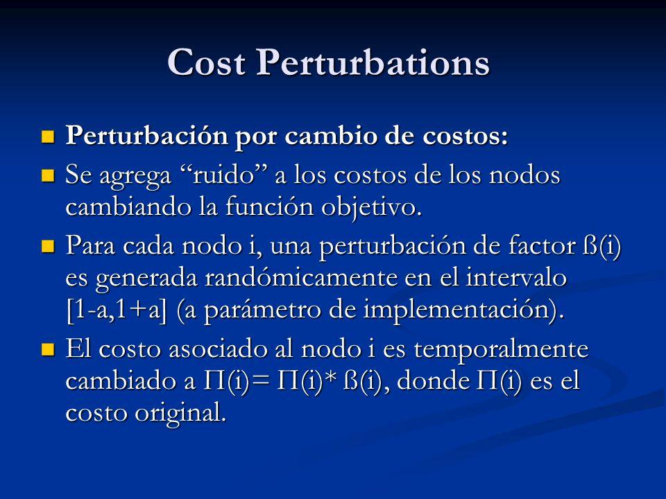 Cost Perturbations Perturbación por cambio de costos: