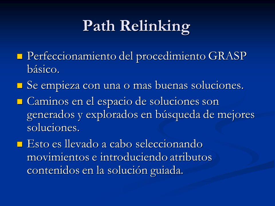 Path Relinking Perfeccionamiento del procedimiento GRASP básico.