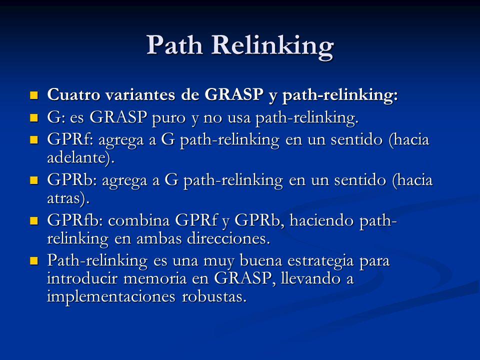 Path Relinking Cuatro variantes de GRASP y path-relinking: