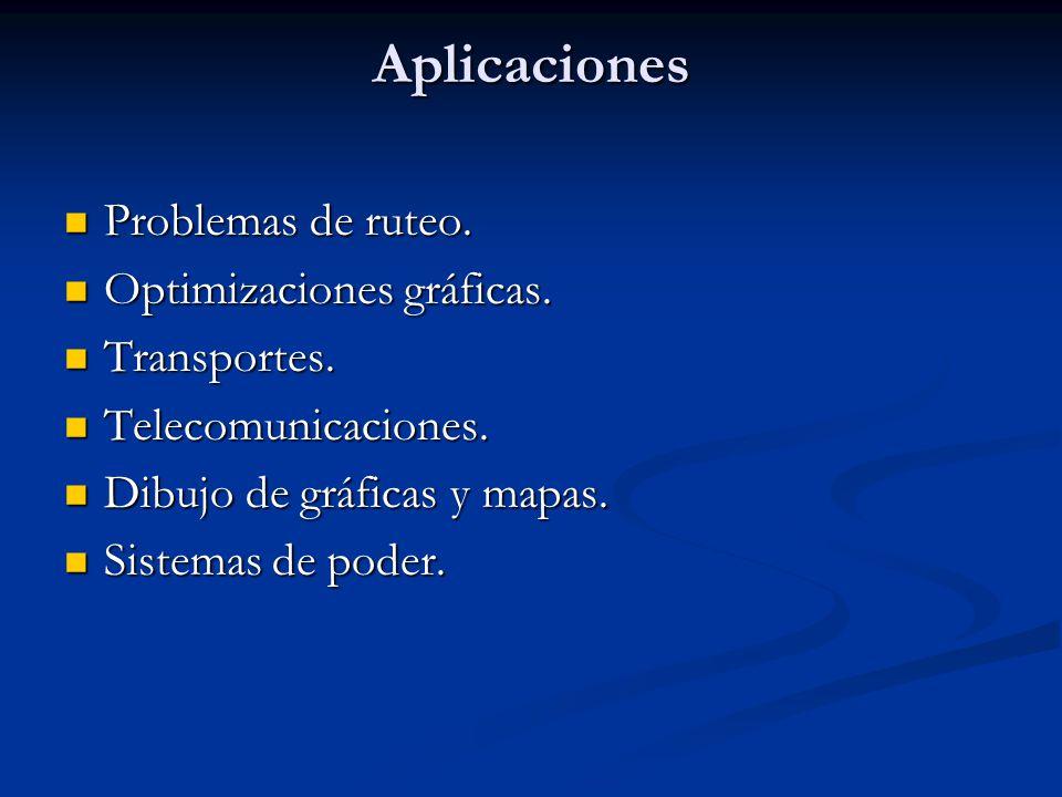 Aplicaciones Problemas de ruteo. Optimizaciones gráficas. Transportes.