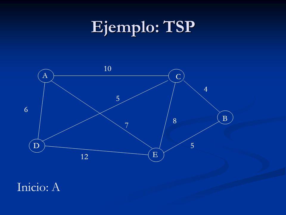 Ejemplo: TSP 10 A C 4 5 6 B 8 7 D 5 E 12 Inicio: A