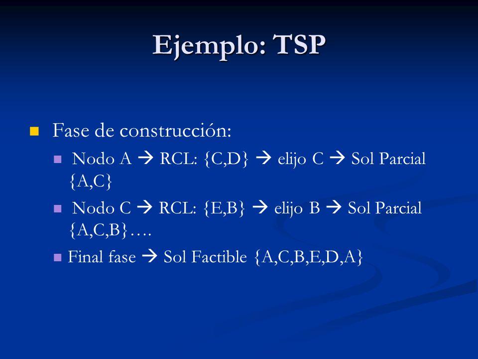 Ejemplo: TSP Fase de construcción: