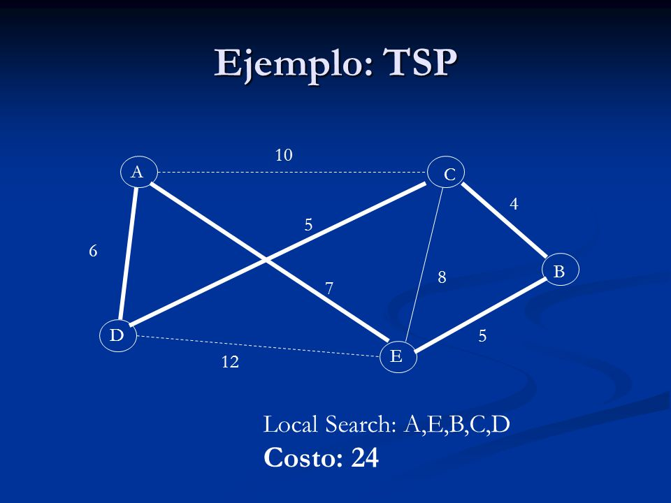 Ejemplo: TSP Costo: 24 Local Search: A,E,B,C,D 10 A C 4 5 6 B 8 7 D 5