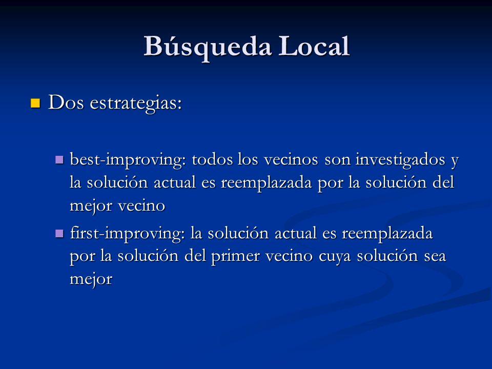 Búsqueda Local Dos estrategias: