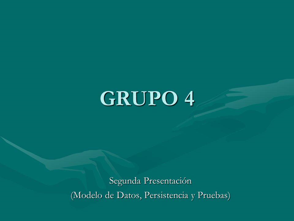 Segunda Presentación (Modelo de Datos, Persistencia y Pruebas)