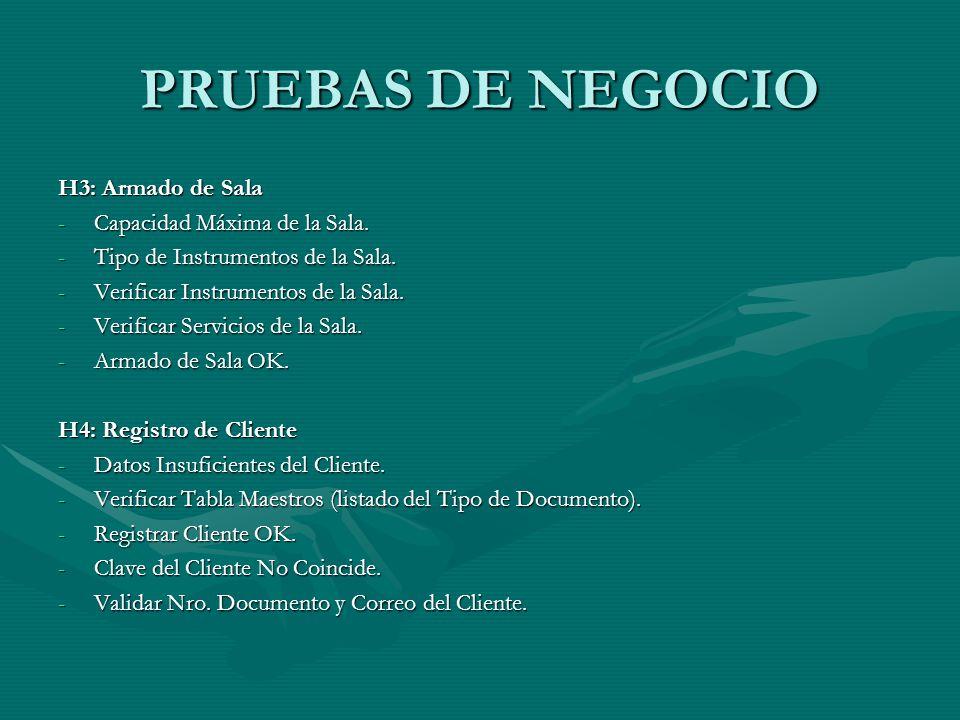 PRUEBAS DE NEGOCIO H3: Armado de Sala Capacidad Máxima de la Sala.