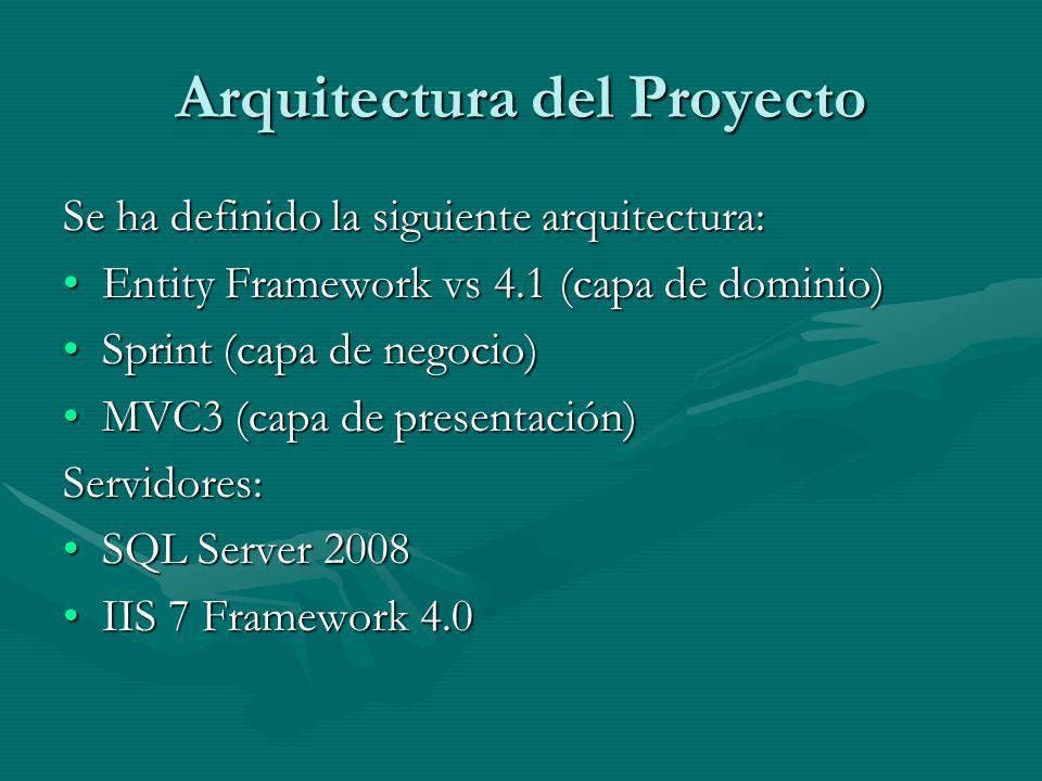 Arquitectura del Proyecto