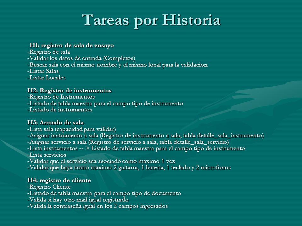 Tareas por Historia