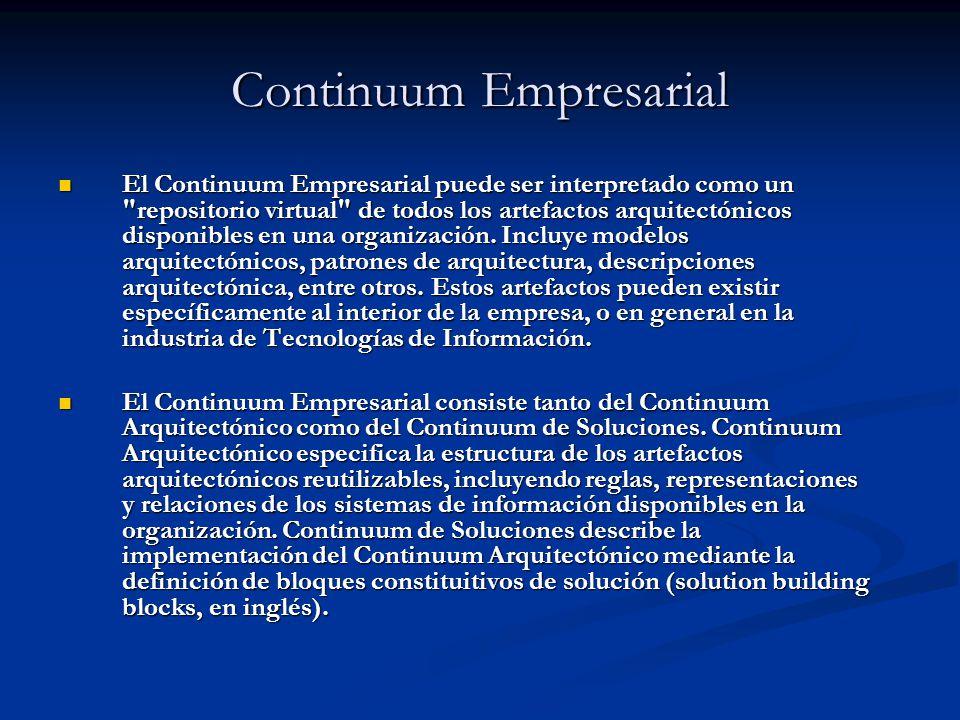 Continuum Empresarial