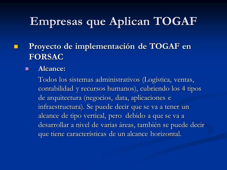 Empresas que Aplican TOGAF